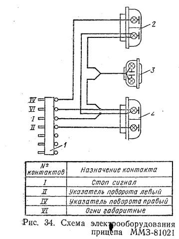 В систему электрооборудования