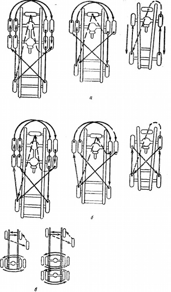 Схема перестановки шин на