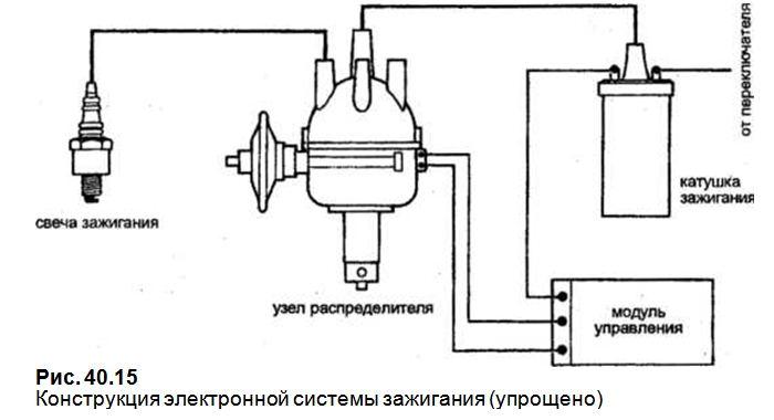 Схема генератора системы зажигания